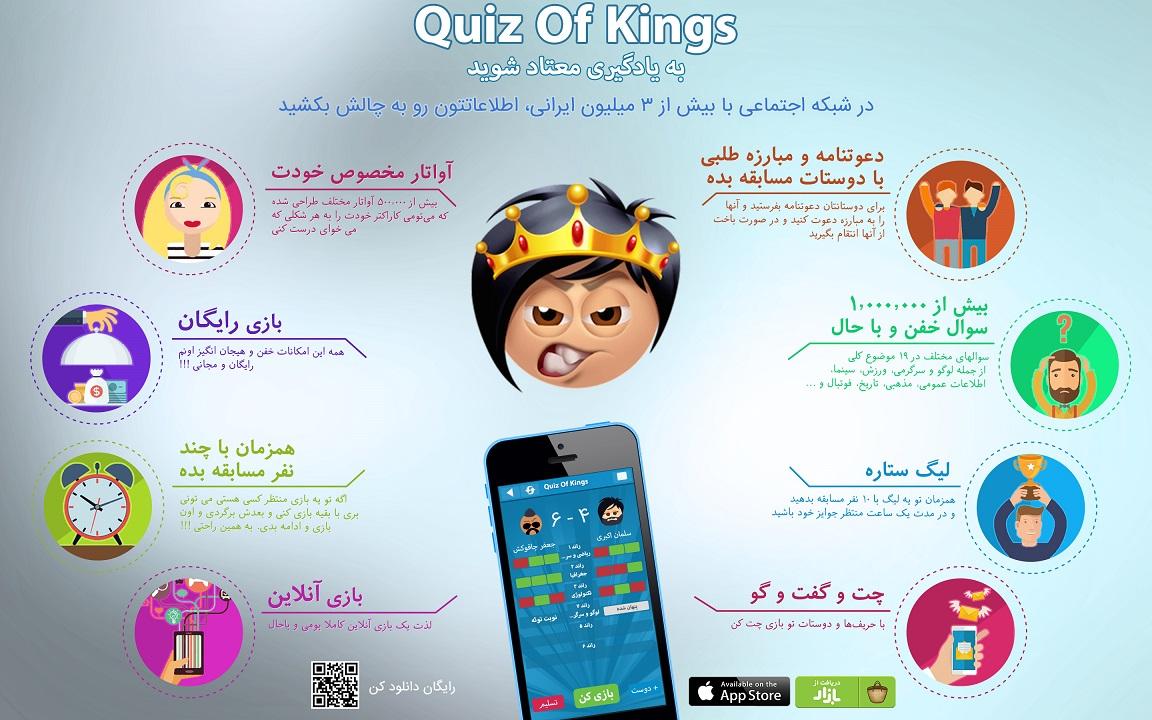 Quiz of Kings برترین بازی ایرانی