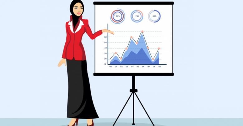 شکوفایی توانمندی زنان در اقتصاد با ایجاد زیستبوم کارآفرینی