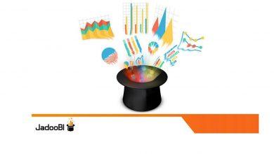 Photo of جادوبی جادوی هوش تجاری ؛ معرفی جادوبی