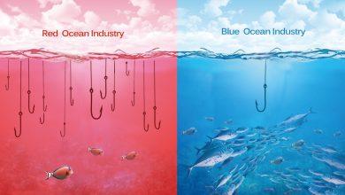 استراتژی اقیانوس آبی-اقیانوس قرمز