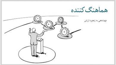 Photo of انواع مدل های کسب و کار – هماهنگ کننده (جهت دهی به زنجیره ارزش)