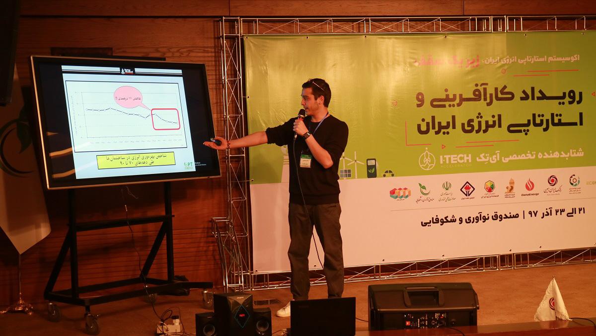 ارائه تیم اول نخستین استارتاپ ویکند تخصصی انرژی ایران