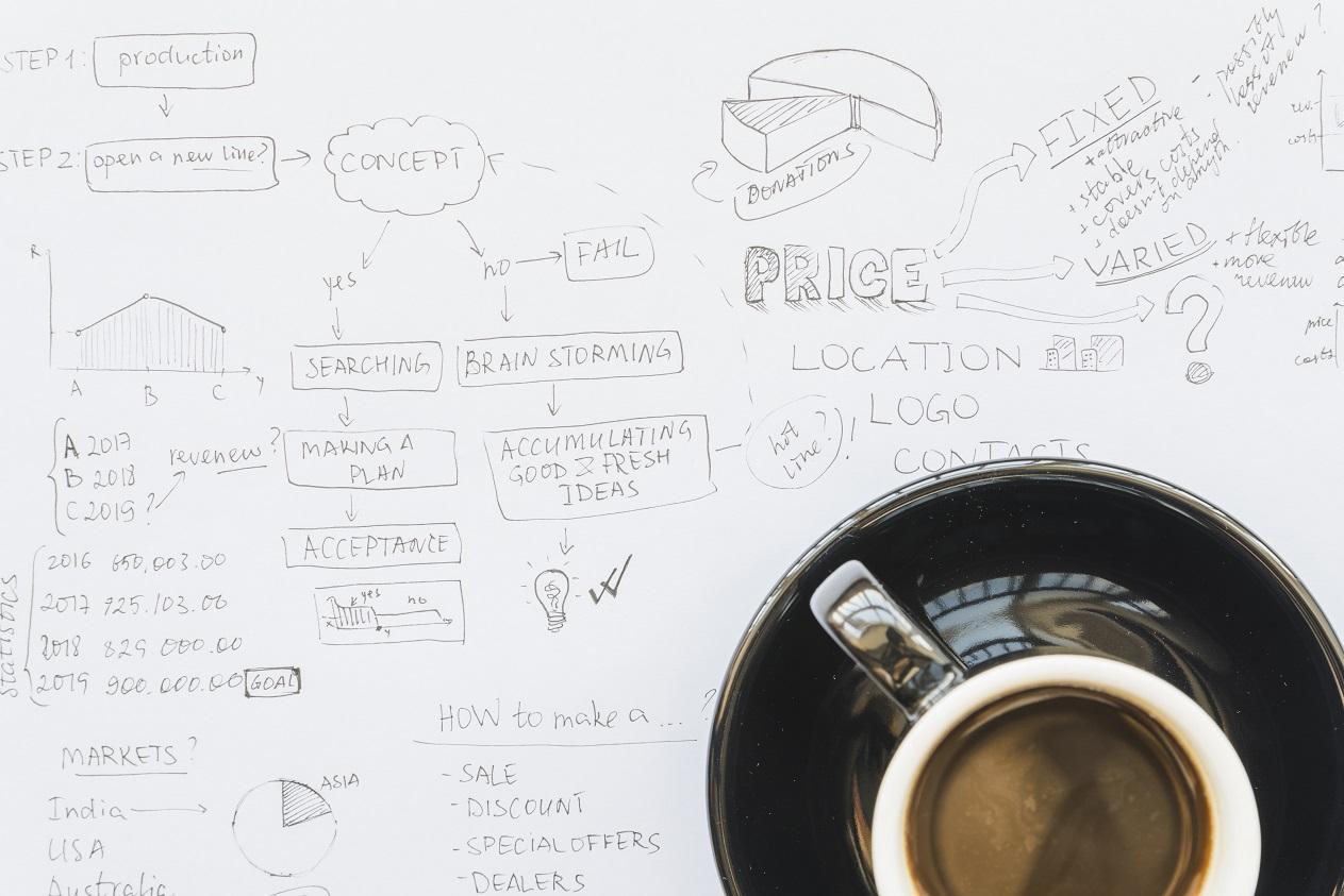 ترکیب بازاریابی تراکنشی