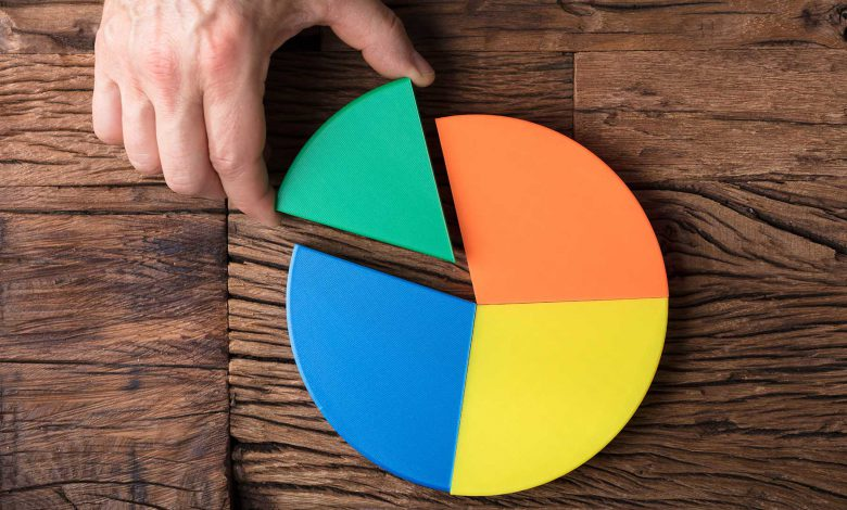 Photo of اسلایسینگ پای (Slicing Pie) یا تقسیم سهام داینامیک چیست ؟