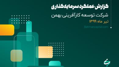 Photo of گزارش عملکرد سرمایه گذاری شرکت توسعه کارآفرینی بهمن
