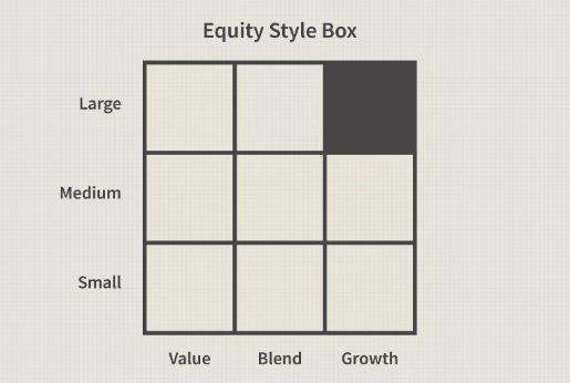 صندوق سهام
