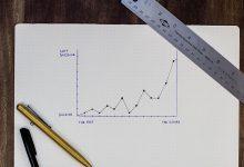 Photo of 24 عامل موفقیت در بازارهای اینترنتی B2B