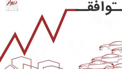 تاثیر حذف دستوری قیمت خودرو و مسکن در دیوار به روایت آمار