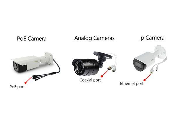 مزایای دوربین ip (تحت شبکه)